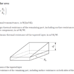 E.2.1 Rectangular Area - Gradient UK