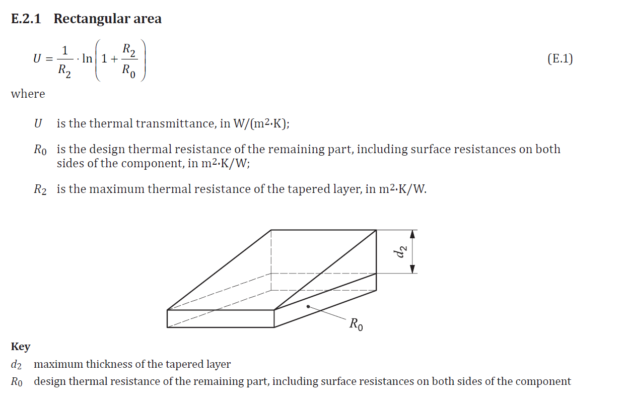 A GUIDE TO ANNEX E CALCULATION FOR THERMALLY EFFICIENT ROOF APPLICATIONS.